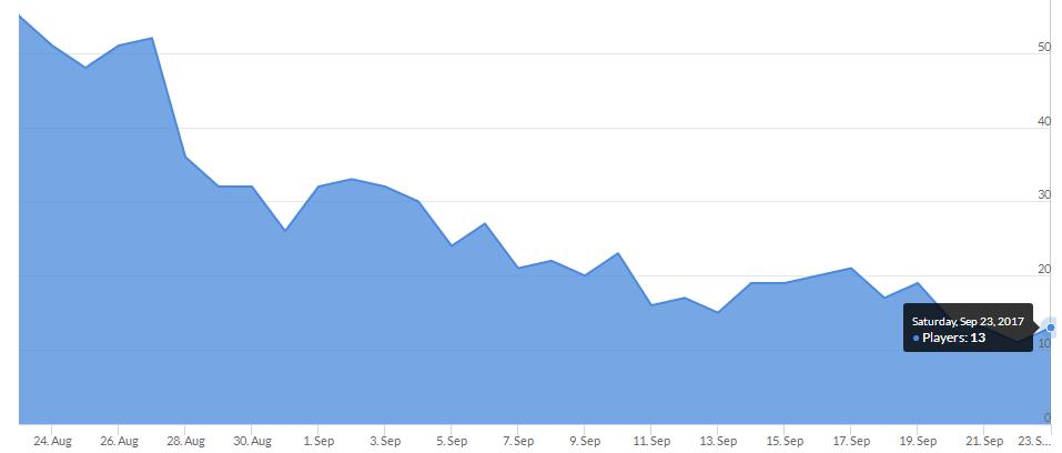 decline graph.PNG