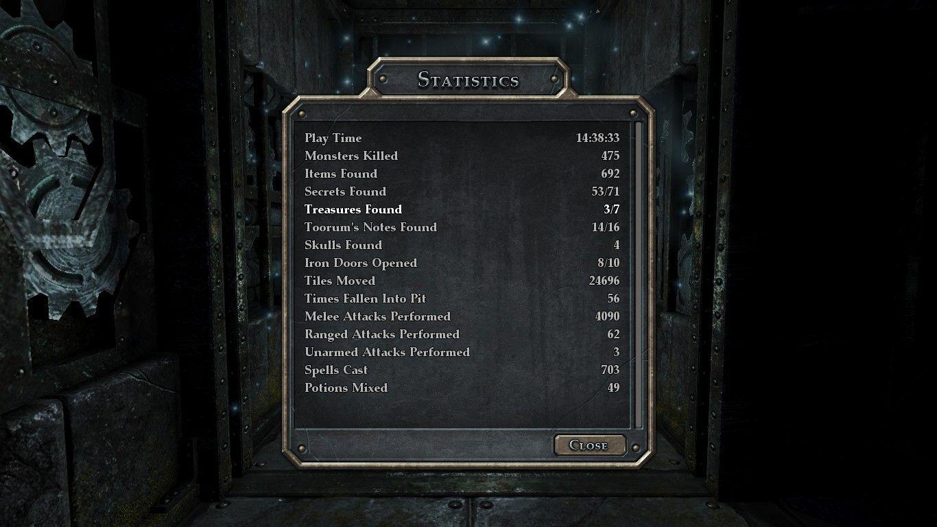 grimrock statistics