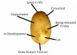 potato development chart